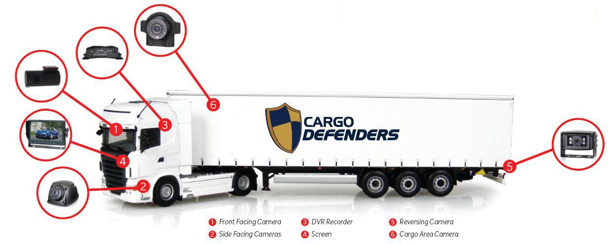 Fleet Track Amp Vehicle Safety Cameras Multi Camera System